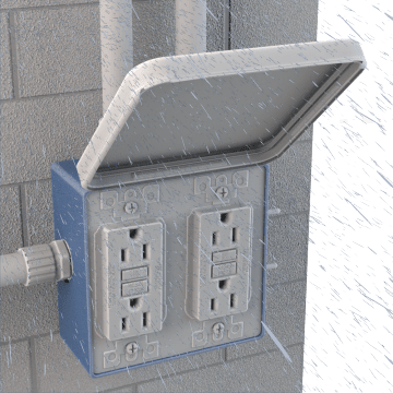 Weatherproof Outlet Boxes
