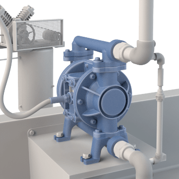 Standard Air-Operated Double Diaphragm Pumps