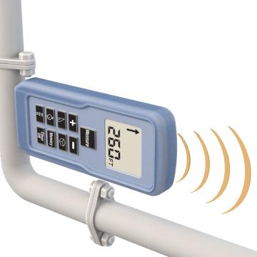 Digital Distance Measurers