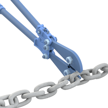 Bolt, Chain, & Cable Cutters