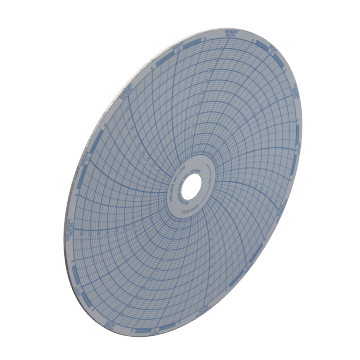 Circular Chart Papers