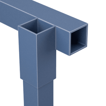Stacking Guardrails