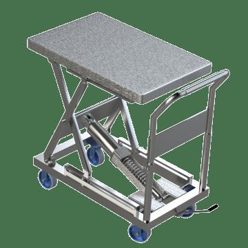 Corrosion-Resistant Manual Hydraulic