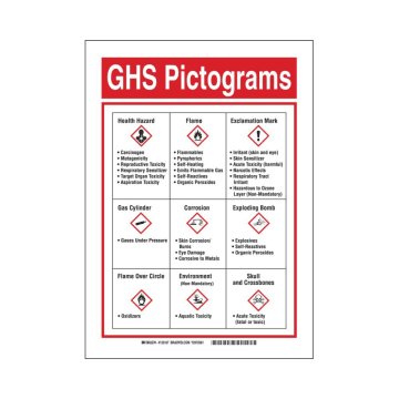 GHS Pictograms Sign